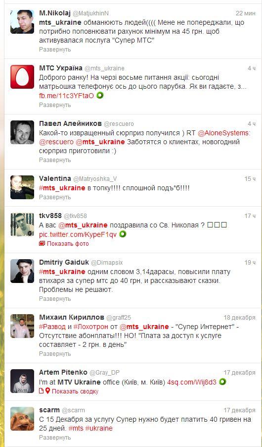 Отзывы о МТС Украина