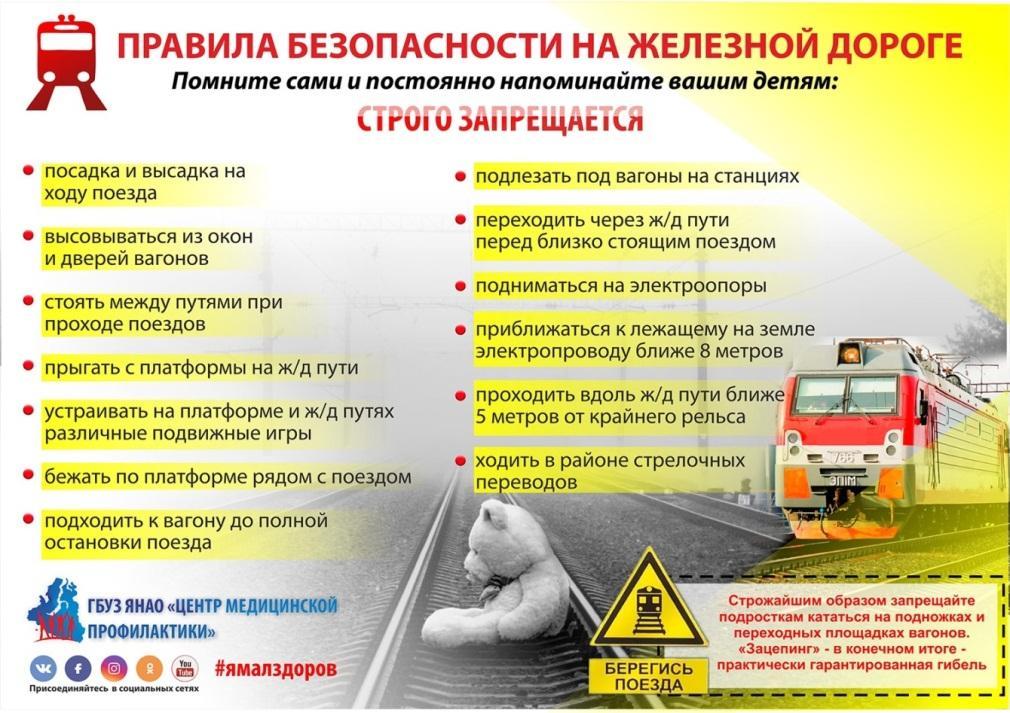 C:\Users\Учитель\Desktop\Информация на сайт 28.08\ЖД травматизм (на сайт 28.08)\Правила безопасности на железной дороге (для родителей).jpg