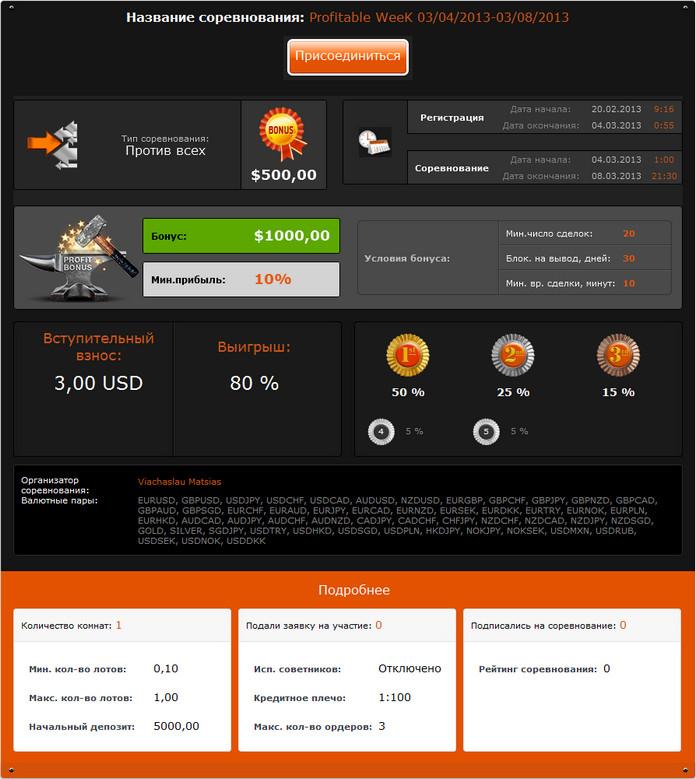 Forexcup—Лучшие конкурсы трейдеров  2013-02-20_152142_ru