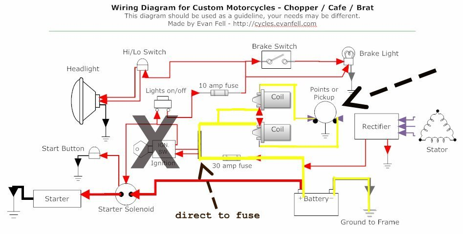 Wiring Diagram Of Karizma R : Cb cafe back from hibernation hopefully