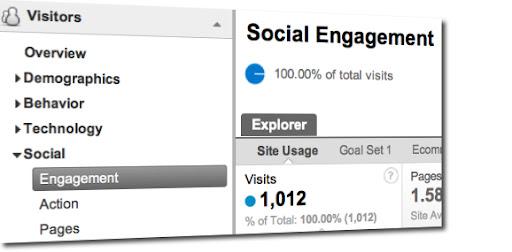 Social Engagement Google Analytics