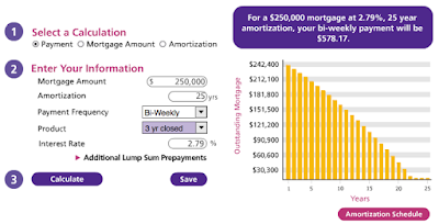 Scotia Bank Mortgage Calculator