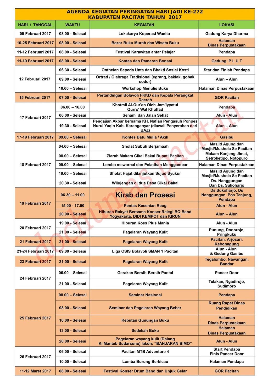 Agenda Kegiatan Peringatan Hari Jadi ke-272 Kabupaten Pacitan Tahun 2017