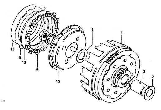Kupplungkorb Anlaufscheiben SET SP41-45
