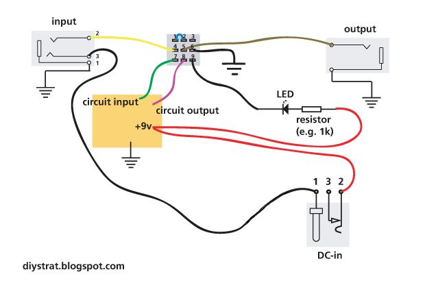 guitar pedal (stomp box) wiring explained ... electric motor wiring diagrams explained guitar wiring diagrams explained