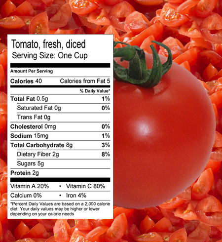 April is Fresh Florida Tomato Month Discover the Benefits, Planting Methods  and Delicious Recipes