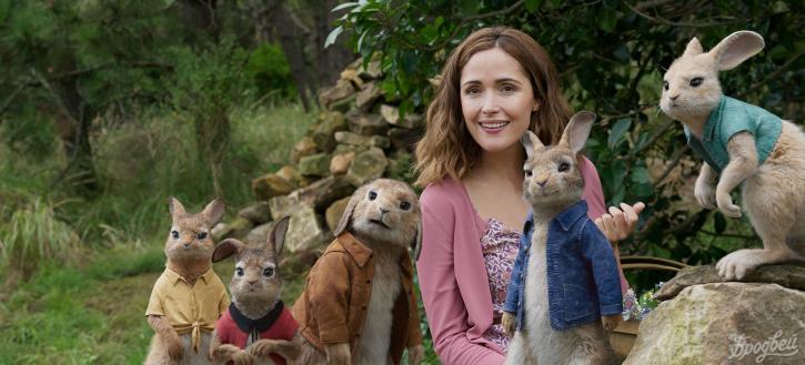 Thỏ Peter (Peter Rabbit)