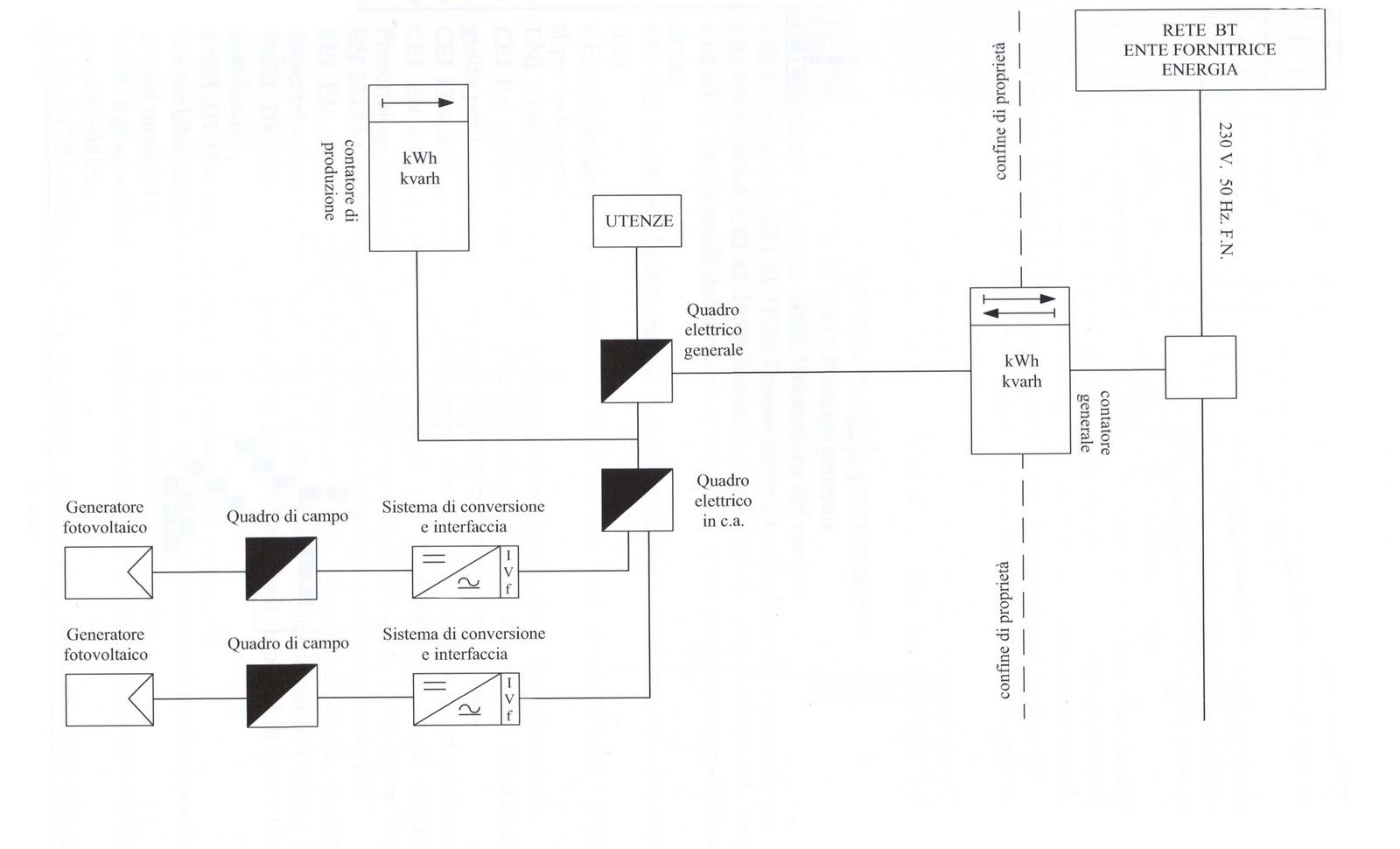 Schema Elettrico Impianto Fotovoltaico 6 Kw : Inglvs impianto fotovoltaico da kw di picco