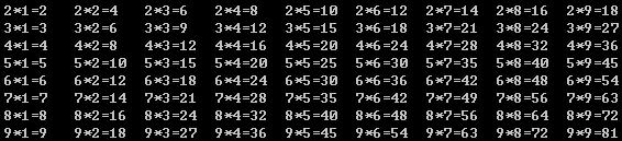 九九乘法表