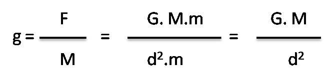 external image gravitacion-universal.jpg