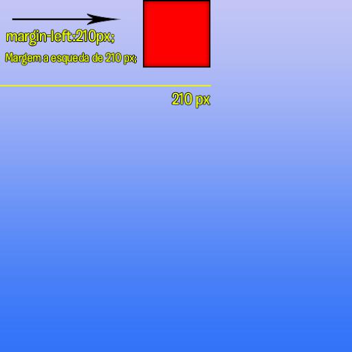 [Tutorial] Básico da Linguagem CSS & HTML - Parte 1 & 2 - Personalização - Cores e Fundo. 0111