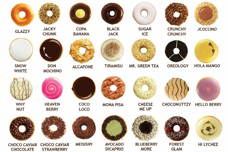 Menu, Contact Number: J.CO Donuts & Coffee Philippines