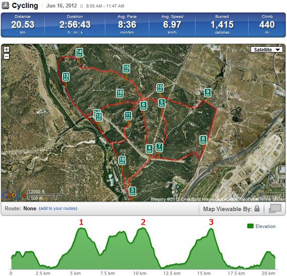 Ruta en bici por los senderos del Pardo, junio 2012 - pincha en el mapa para verlo en RunKeeper