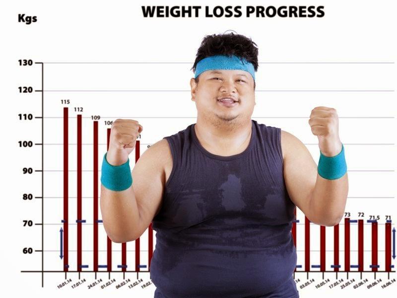 kurangkan selera makan 4 Vitamin Yang Boleh Kurangkan Selera Makan dt 14112014 obese man l