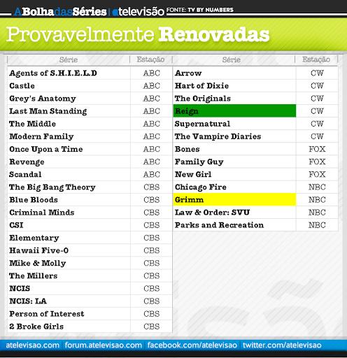 Prov%2520Renovadas «A Bolha Das Séries 2»: Segunda Atualização