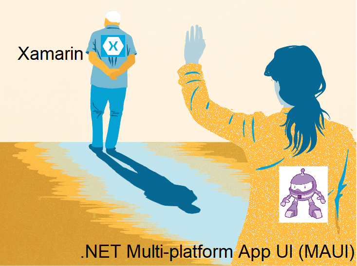 Announcing .NET Multi-platform App UI Preview 3