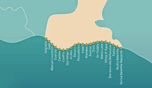 Praias do Concelho de Albufeira