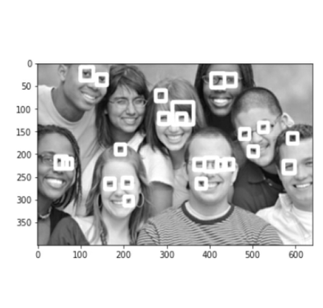 groups eye  detaction