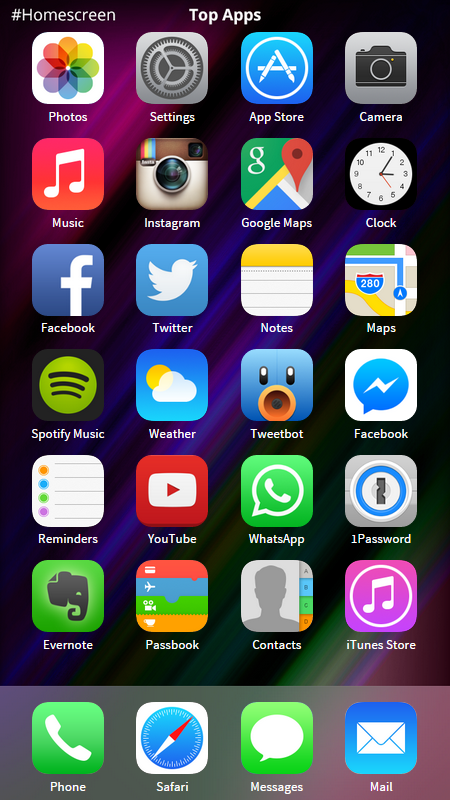 iOS Homescreen Top Apps including Apple