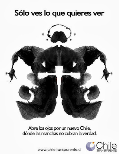 test de Rorschac Chile