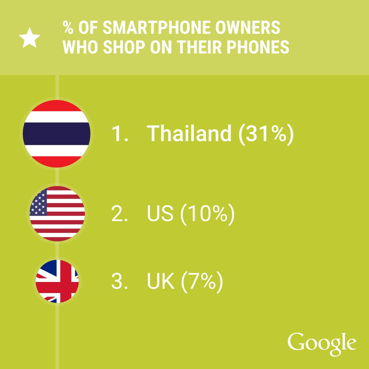 google-infographic (12).jpg