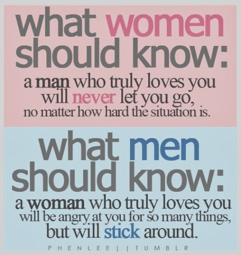 Famous Quotes About Love & Relationship