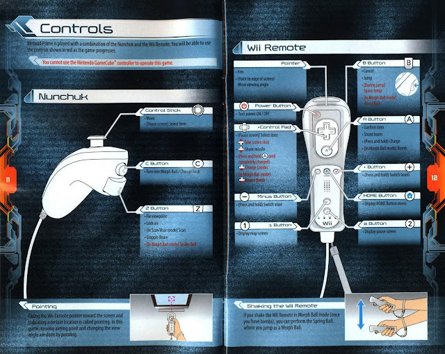 Controles de Metroid Prime Trilogy
