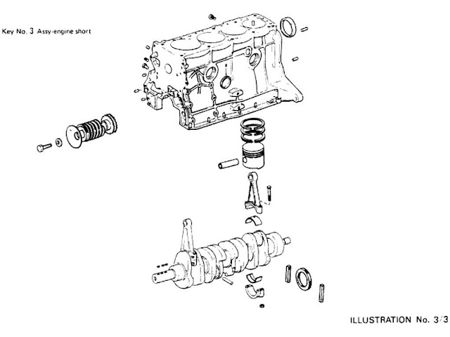 Short Engine (L20B)
