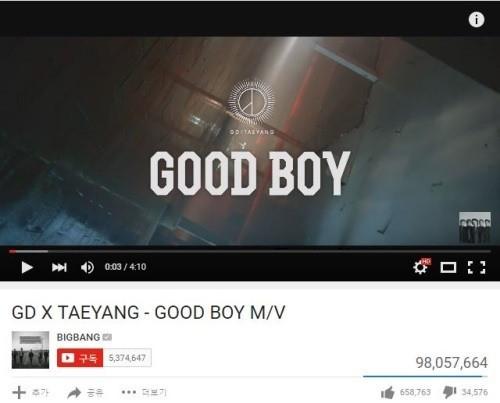 """""""Good Boy"""" của G-Dragon và Taeyang sắp chạm mốc 100 triệu lượt xem"""
