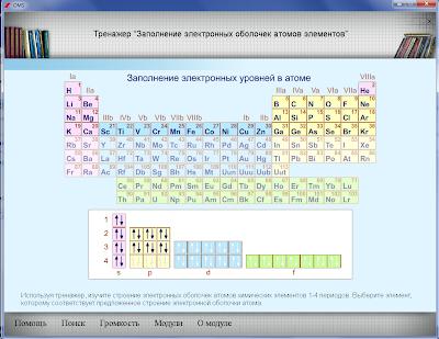 электронные схемы атомов