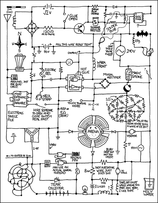 2003 Coleman Yuma Destiny Series Wiring Diagram