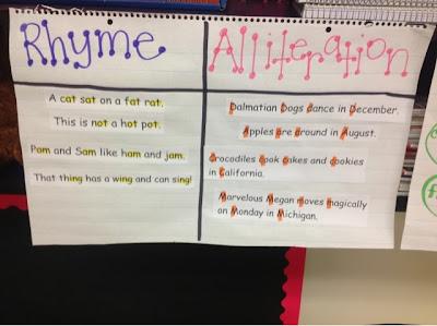 """""""HOO""""ray for 2nd grade : Goldilocks and the Three Bears ..."""