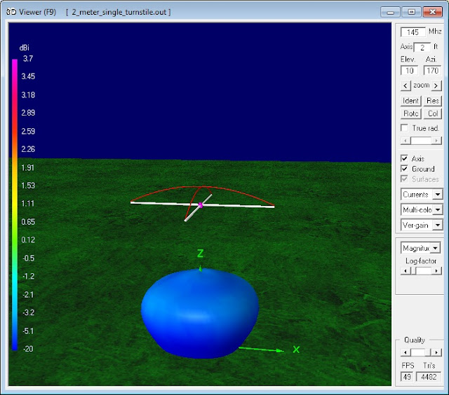 144 MHz single Turnstile Antenna vertical                       polarization radiation pattern calculated by NEC                       Model.
