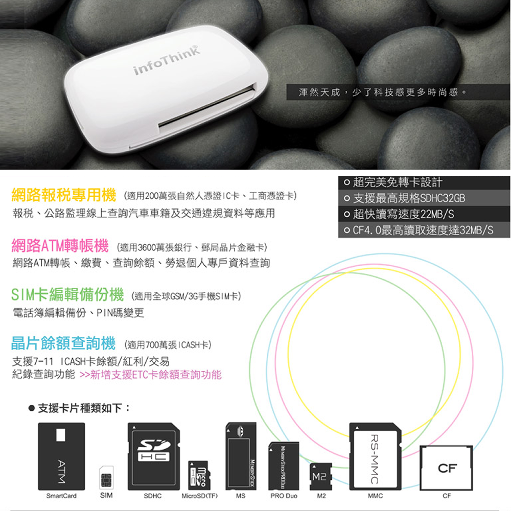 InfoThink IT-925U 超微型ATM多合一讀卡機