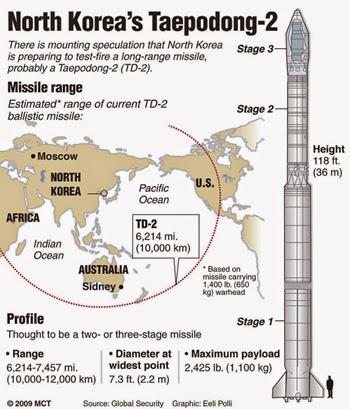 Tầm bắn tên lửa Taepodong-2 của Triều Tiên. Đồ họa: Eeli Polli.