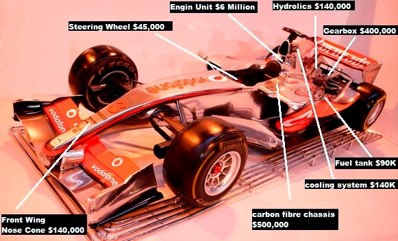 average cost of formula 1 car component price breakdown. Black Bedroom Furniture Sets. Home Design Ideas