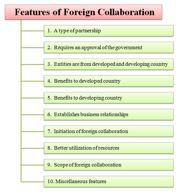features of foreign collaboration