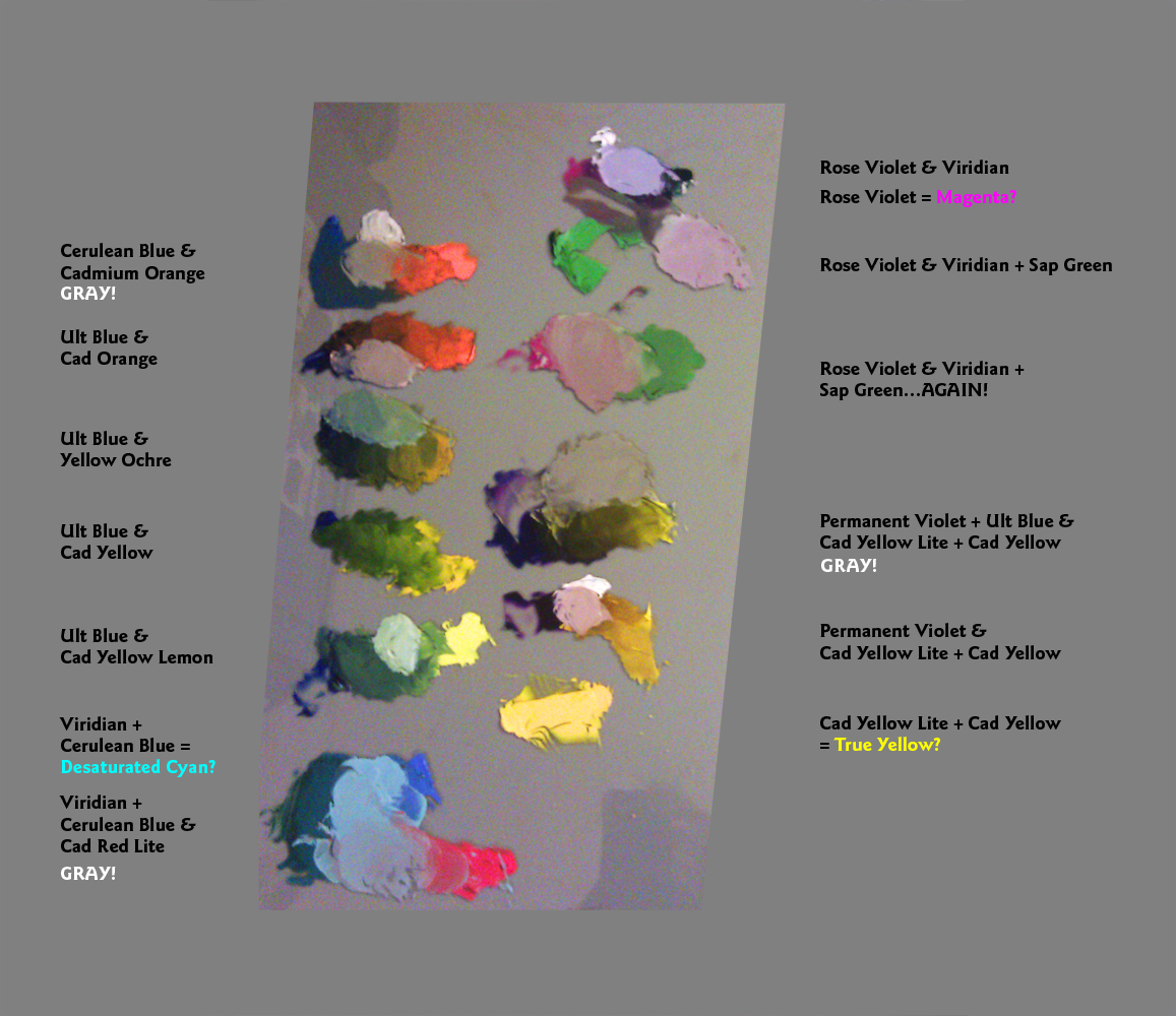 Book for color theory - So Here Are Some Experiments That I Did With Some Oil Pigments Trying To Adapt Pigments To The Rgb And Cmy Color Wheel Really Is Hard Because I