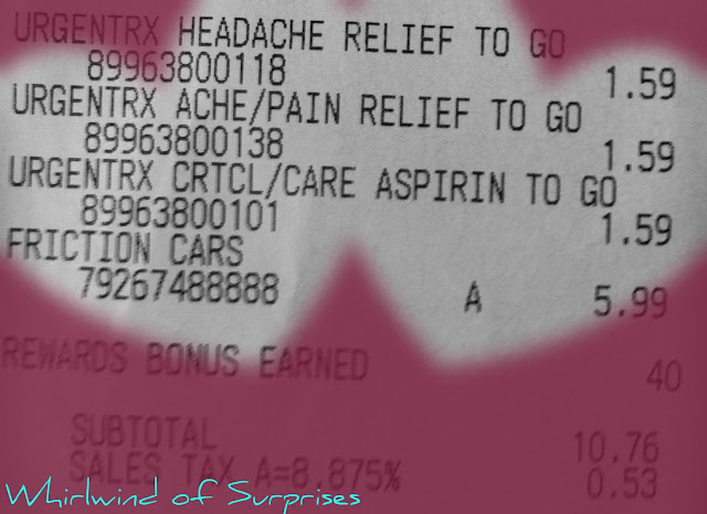 Reasonably priced rapid action pain relief