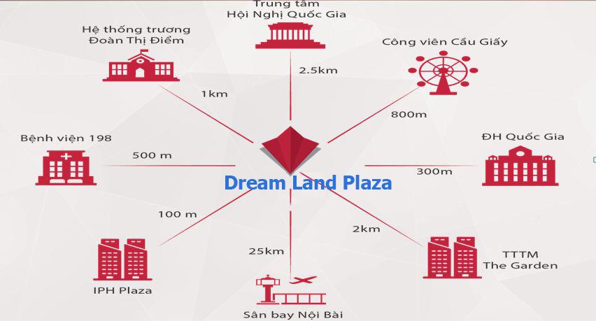 Liên kết vùng chung cư Dream Land Plaza