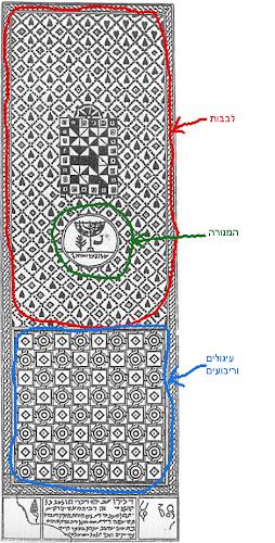 בית כנסת שלום על ישראל - תסדיר הפסיפס