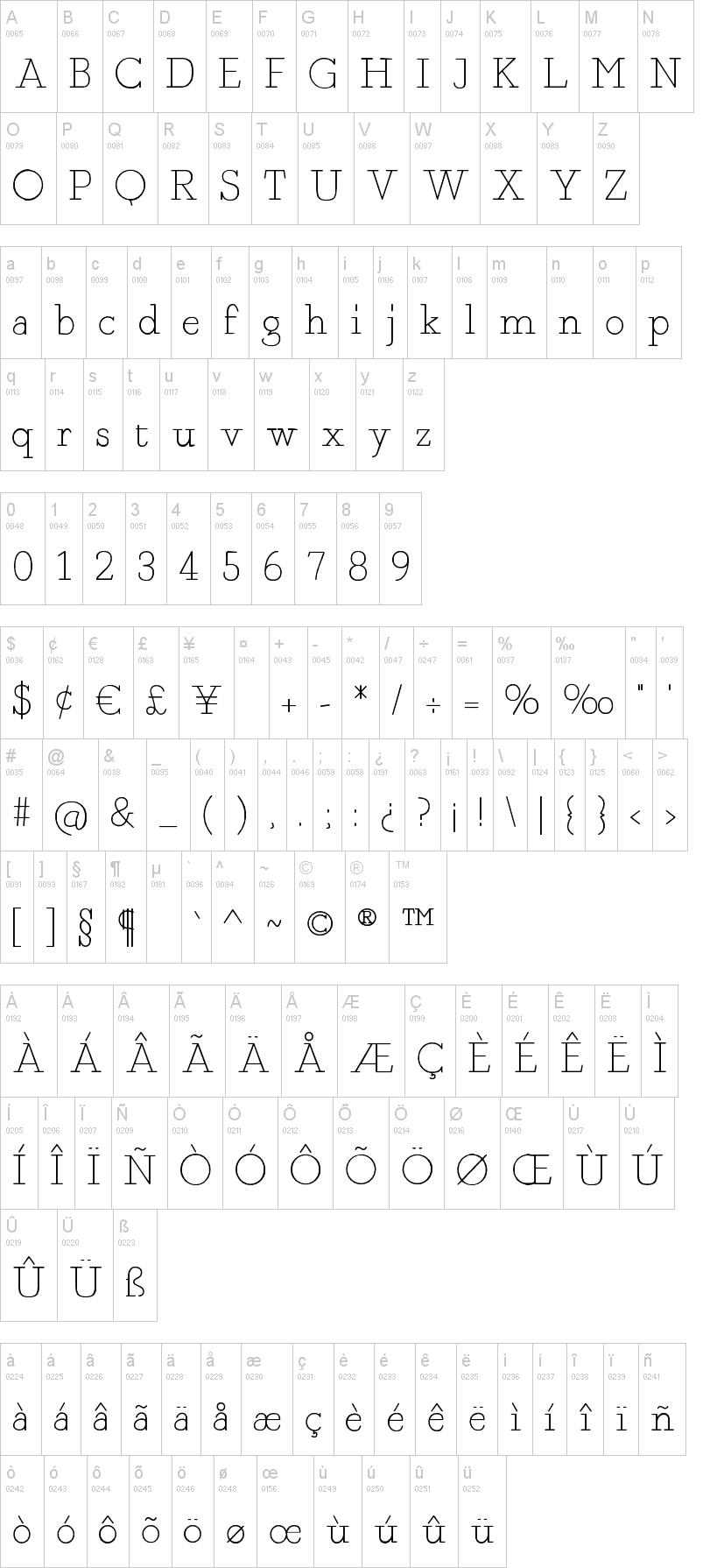 Fragment Core tipografias abecedario
