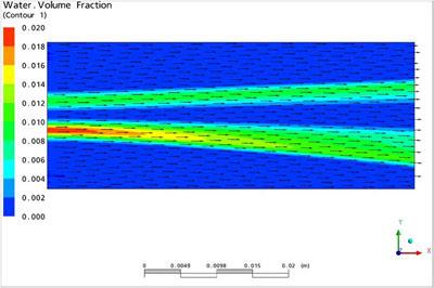 Расчет взаимдействие заряженных потоков жидкости. electromagnetics@cfx. Потоки несут положительно заряженные частицы