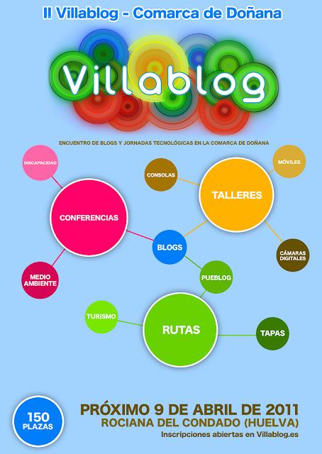 II VillaBlog - Comarca de Doñana