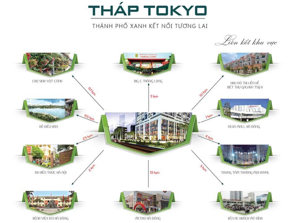 Chung cư Tokyo Tower Vạn Phúc Hà Đông