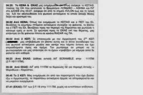 Greek Ufo Cover Up Smoking Gun