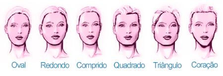 Rostos oval, redondo, comprido, quadrado, triangular e coração
