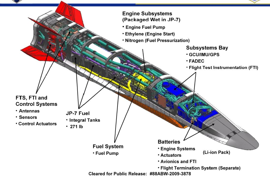 modified x 51a waverider ready for next hypersonic test nextbigfuture