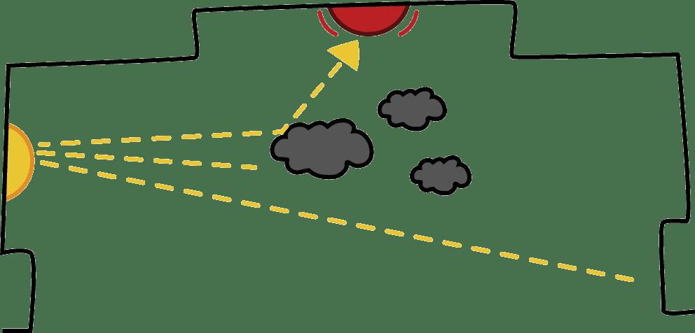 Funktionsweise eines optischen Rauchwarnmelders