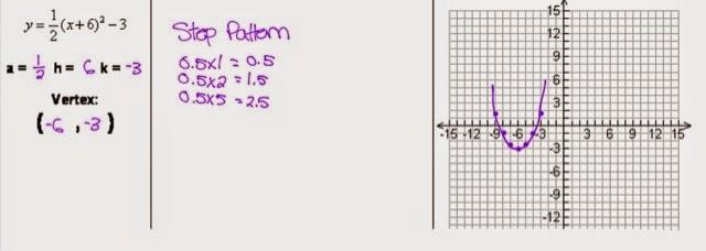 Maeve's Math Blog- Grade 10: Quadratic Functions- Vertex Form
